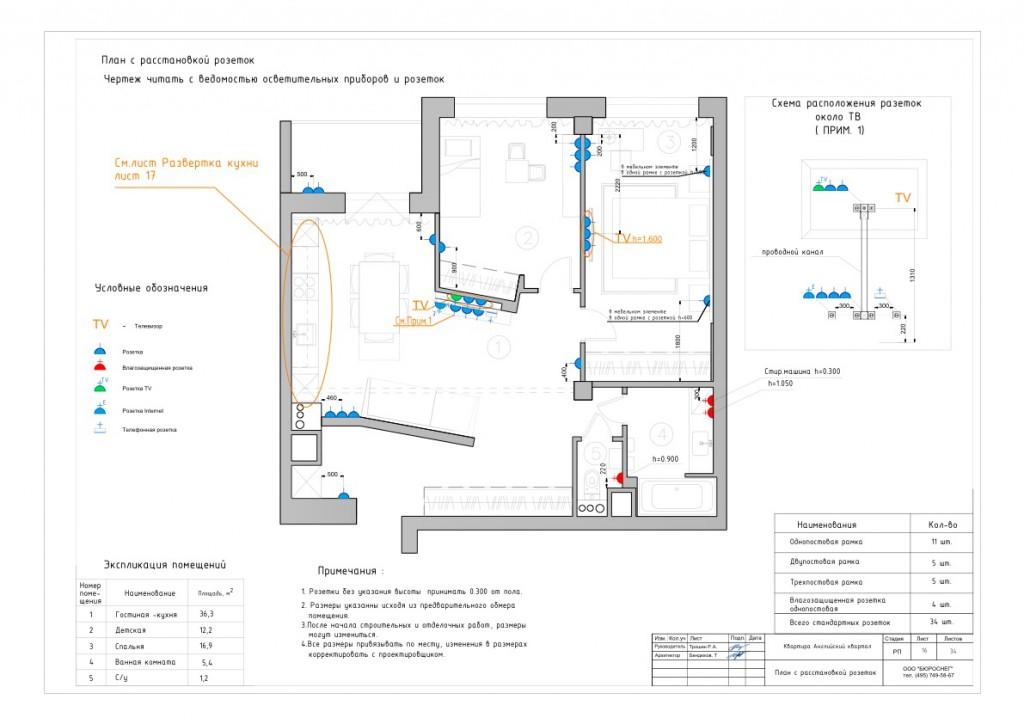 Дизайн-проект интерьера квартиры (план с расстановкой розеток)