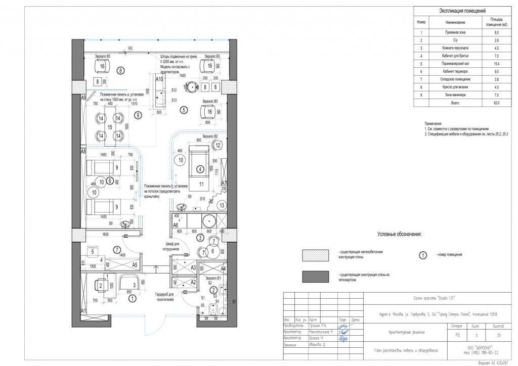 Пример дизайн-проекта салона