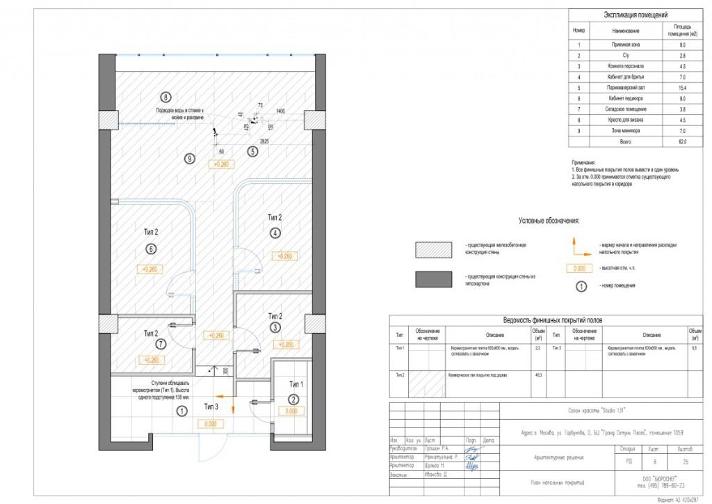 Дизайн-проект салона красоты (ведомость финишных покрытий полов)
