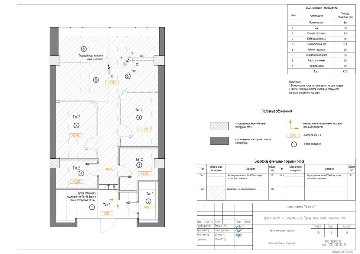 Дизайн-проект салона красоты