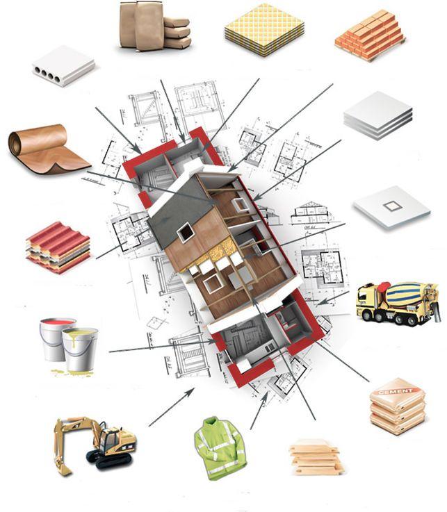 полная комплектация строительных объектов