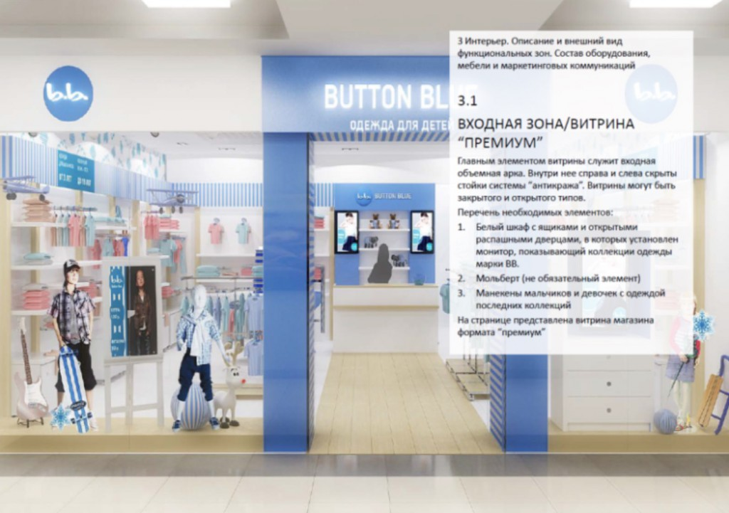 Бранч бук магазина Button Blue от бюро Снег
